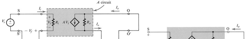 9.5 The Feedback Transconductance Amplifier