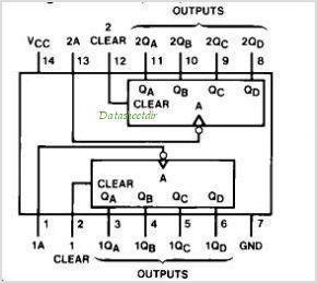 Pin diagram & block diagram of dac0800 Pin diagram of 74LS393