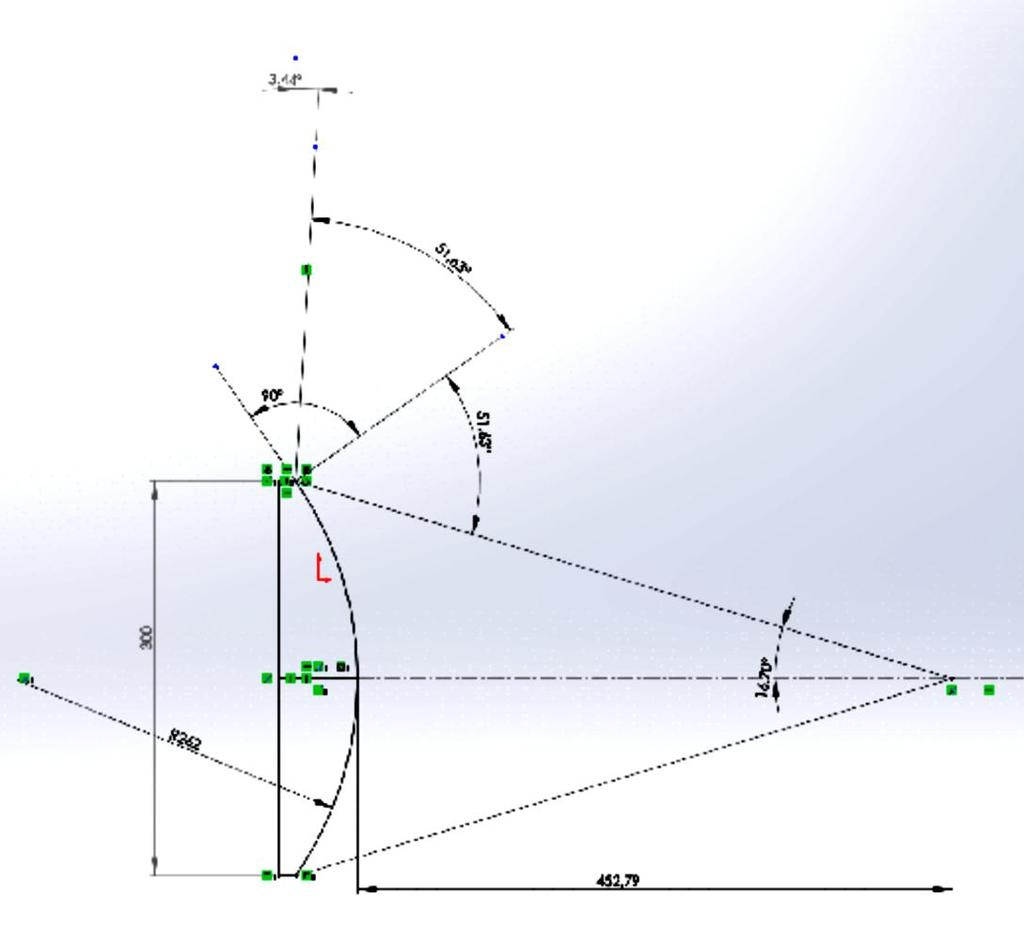 Angle of view The angle of view has been evaluated theoretically and verified
