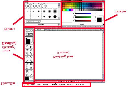 Photoshop (Image Processing) Photoshop is a paint program developed by Adobe. It allows a user to operate on pixels on the screen.