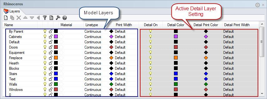 Configuring Print Width and Print Color Rhino has layer properties that are set globally for the entire model and layer properties that are assigned only to a Detail.