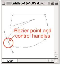 pen tools or move tool as needed. To draw a Bezier curve with the pen tool, click and drag the resulting handles to position the curve.
