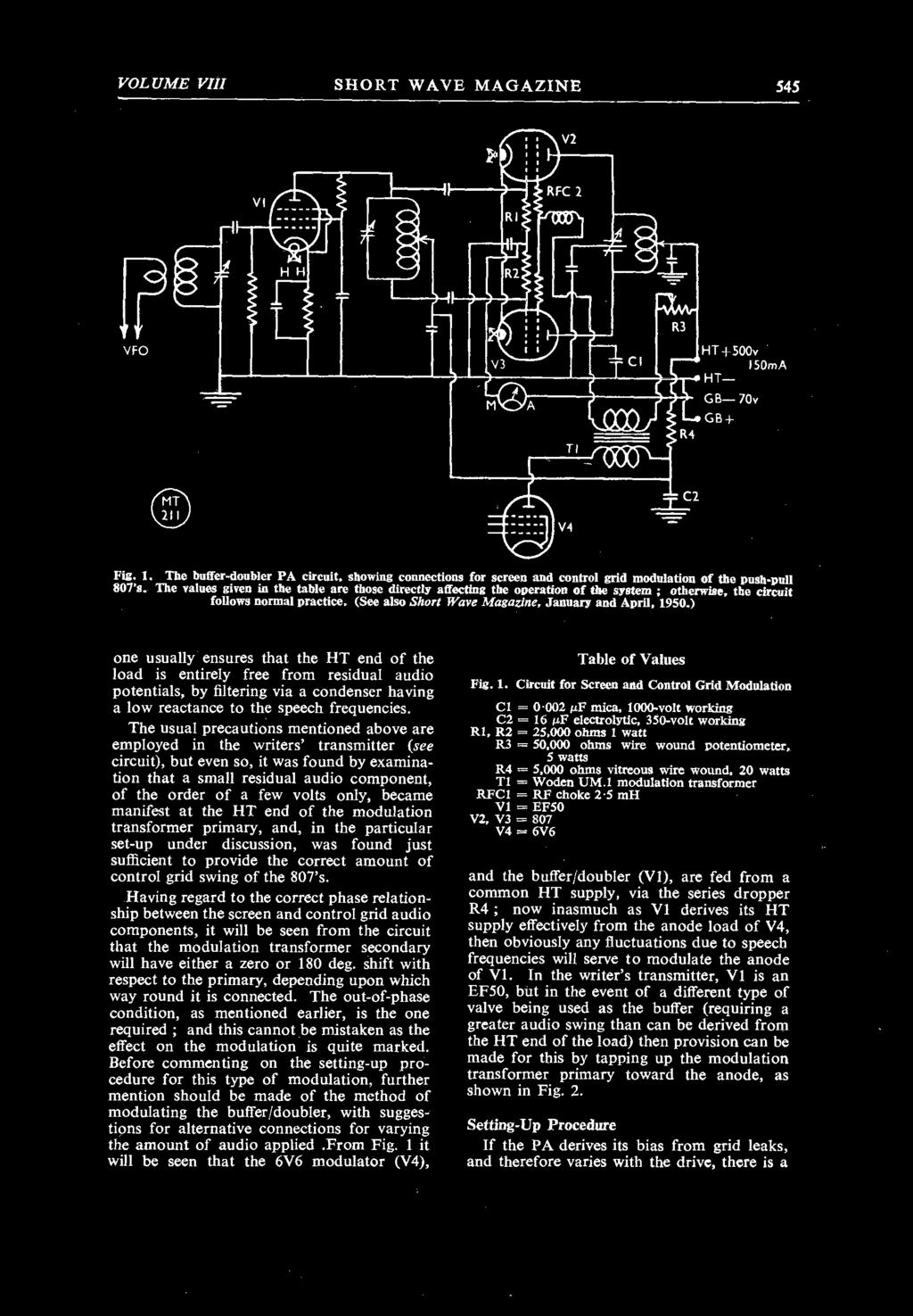 Exclusively For The Radio Experimenter Transmitting Amateur Vol Ignition Circuit Diagram 1935 Chevrolet Master De Luxe Standard And Truck Models One Usually Ensures That Ht End Of Load Is Entirely Free From Residual