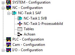 The System Manager expands below the NC configuration to show the added NC task.