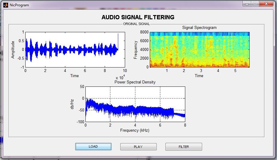 A complete report plot of audio file with hidden