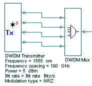Fig 4: The transmitter and multiplexer The signals then multiplexed by using DWDM multiplexer (figure 4) and put them on the optical fiber to propagate to the receivers.