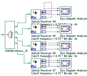 If the signals arrived at the next point, they are de-multiplexed by DWDM demultiplexer (figure 6) that its properties are: set the ports to 4 channels, set the frequency to 1555 nm, set the