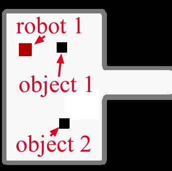 calculate the task constraints efficiently by focusing on a specific area. Next, we explain some specific points regarding our method. 1. Robots select one task to be executed at a time. 2.