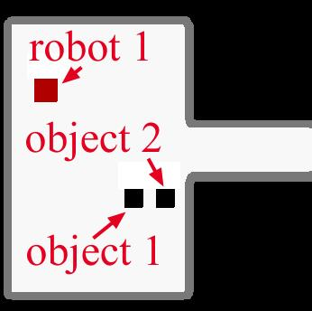 To avoid collisions, robots must change their paths as warranted; therefore, it is difficult to estimate the completion time of a task.