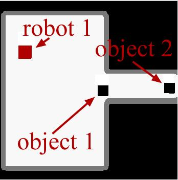 calculated when a robot fails a task. Regarding easy constraints, robots calculate all constraints between every two tasks. If there are n objects, the number of combinations is n ( n 1) / 2.