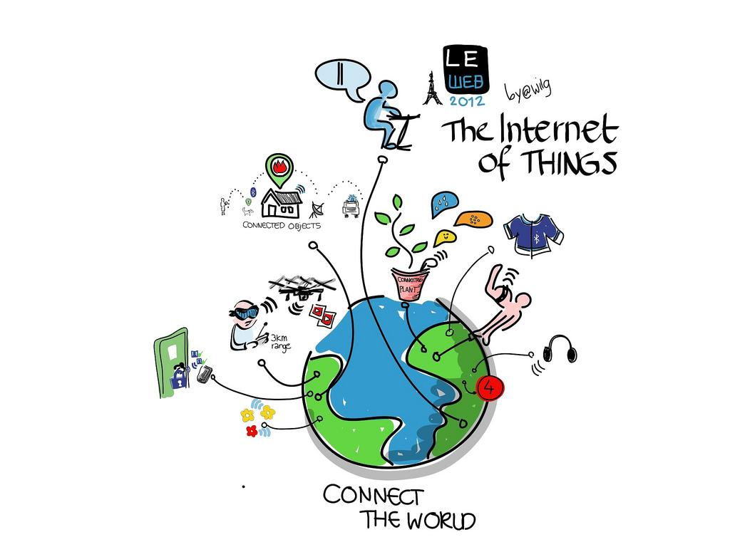 Consulting Environment: Connection through IoT(Internet of