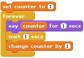 Loop constructs in Scratch Repeat N times Repeat