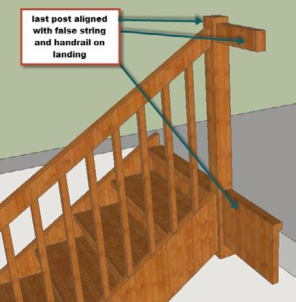 If the stair has to assemble to elements on the upper floor the position of the last posts and strings will depend on how you want to align the upper