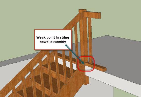 On the other hand if the upper floor balustrade is resting on the edge of the stairwell the