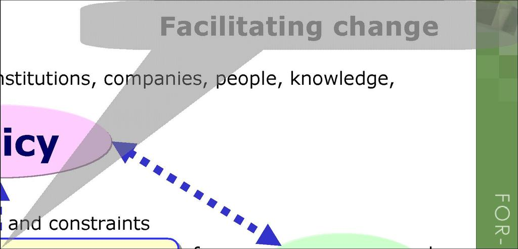 Facilitating Policy through enabling change 2: Facilitating policy implementation Actor