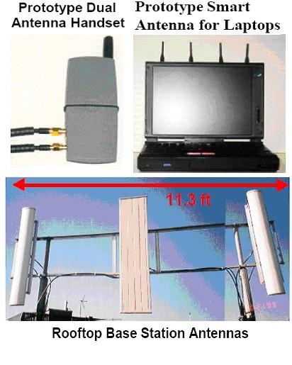REAL TIME SMART ANTENNAS: Practical Issues:- Interferers # interferers >> M
