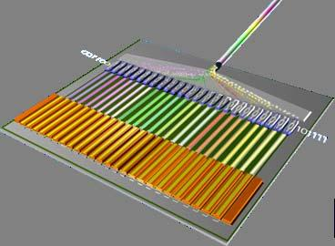 Silicon Photonics for