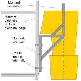 Installing the scaffolding fixing frame (see diagram): It is appropriate for scaffolding, metal structures etc.