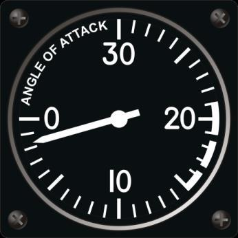 It indicates the current instrumented AoA of the aircraft within the limits of zero to 30 units. AoA values on the indicator do not correspond to degree values of AoA.