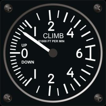 The arrow moves in a clockwise direction if increasing altitude or moves counter-clockwise if losing