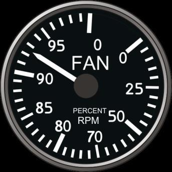 Fan Speed Indicator Two fan speed indicators are used to monitor turbine speed connected with