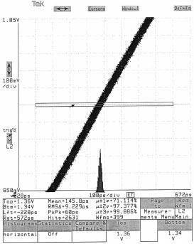374 IEEE TRANSACTIONS ON CIRCUITS AND SYSTEMS II: ANALOG AND DIGITAL SIGNAL PROCESSING, VOL. 48, NO. 4, APRIL 2001 Fig. 10.