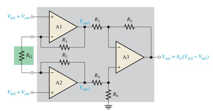 Instrumentation Amplifier Op-amps A1 and A2 are noninverting configurations that provide high input impedance and voltage gain.
