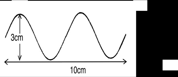 Practice Problems For the following wave traces determine: The number of