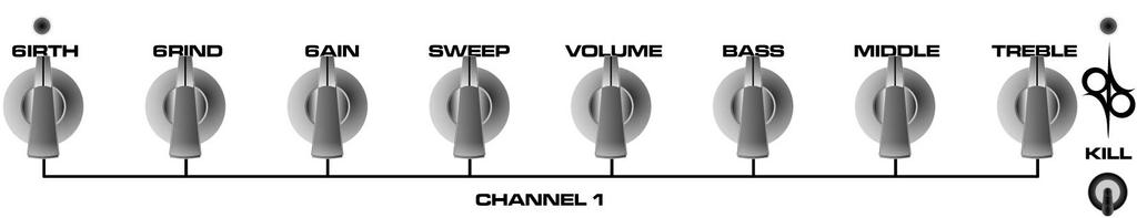 BASS: Passive interactive low frequency equalization for channel 1. MIDDLE: Passive interactive midrange frequency equalization for channel 1.