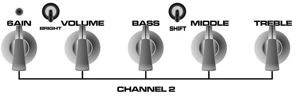 Function is engaged via KILL switch or footswitch jack CH/BOOST activating KILL LED. GAIN: Overall gain control for clean channel.