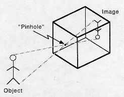 PINHOLE CAMERA MODEL Idealized model of the perspective projection: All rays go through a hole and