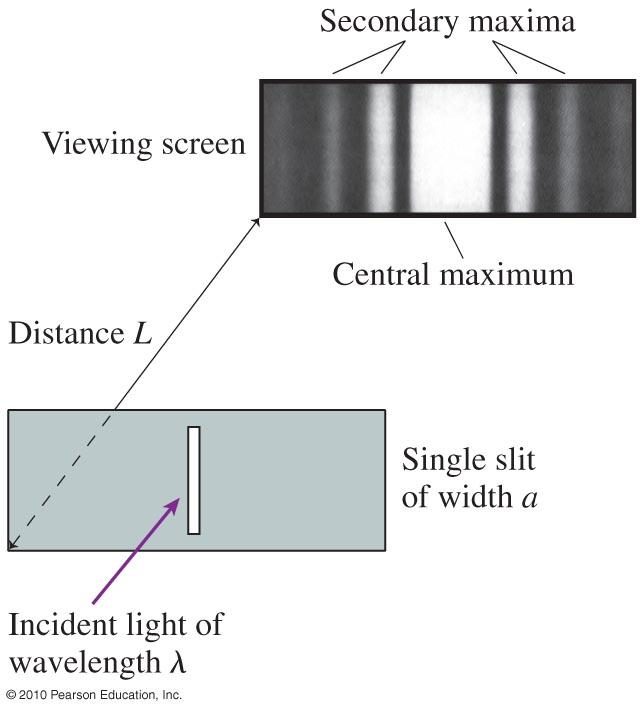 Sample Problem #5 (ex. 17.5, page 558) To keep unwanted light from reflecting from the surface of eyeglasses, a thin film of a material with an index of refraction n = 1.