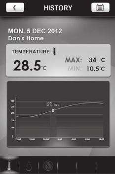 VIEW CURRENT READINGS You can directly view all the temperature readings from different sensors through the application at a time. The readings are on the HOME screen.