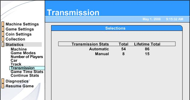 . Statistics: Transmission displays the number of games played with Automatic and Manual transmissions for the current period, and Lifetime Total.