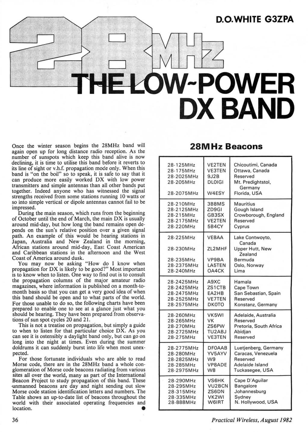 www.americanradiohistory.com D.O.WHTE G3ZPA -POWER DXBAND Once the winter season begins the 28MHz band will again open up for long distance radio reception.