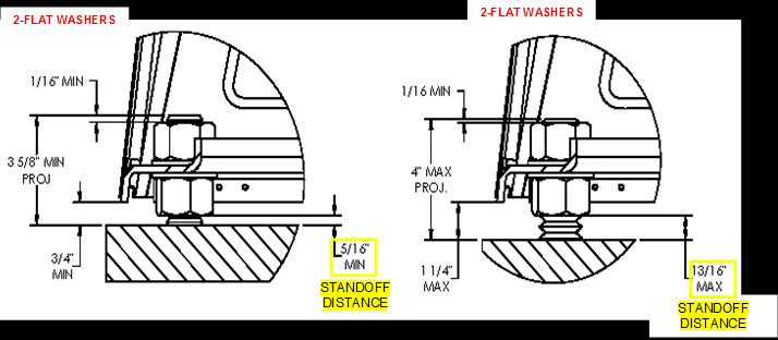 Use the anchor rod assembly standoff distances specified in the manufacturer s installation instructions sheet when installing the leveling nuts.