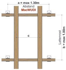 Distance of fixing (a) depends usually on: allowed pulling test of the dowel (substrate) weight / m 2