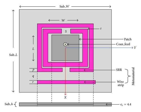 Figure 2: Square SRR based metamaterial inserted antenna layout. The swept response gave us the, which was used to calculate the VSWR.
