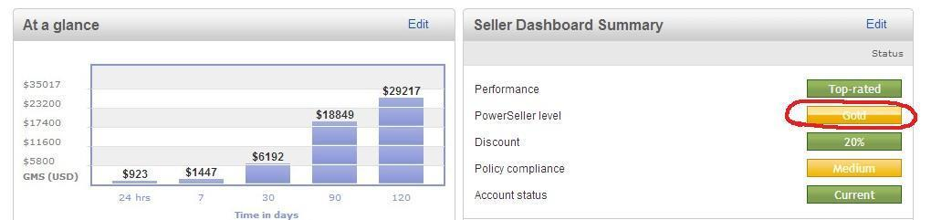 Introduction Here s my Ebay powerseller account screenshot showing $6192 made in 30 days: Here s my