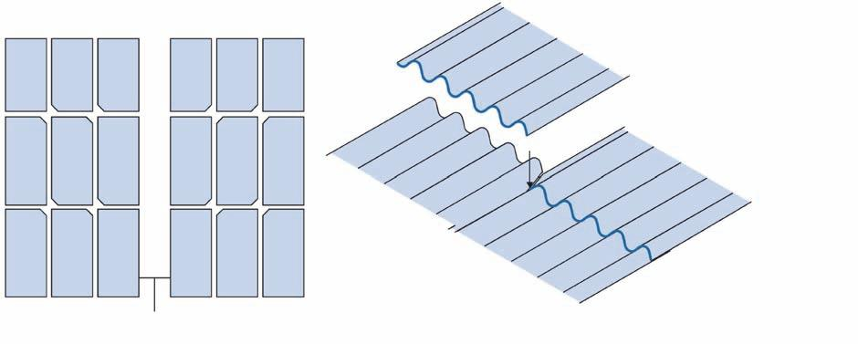 Fig A : Details of Mitres for Nutec Bigsix Corrugated Sheets DESIGNATION OF MITRE WIDTH OF MITRE Mitre C Up turn Length of mitre Mitre A Down turn Mitre D Length of mitre Mitre B Mitres indicated in