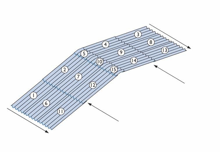 Fig 5 : Configuration of Nutec Bigsix Corrugated Sheeting 7 5 0 5 9 6 Directon of prevailling winds Directon of fixing right to left 8 Directon of prevailling winds Directon of fixing left to right