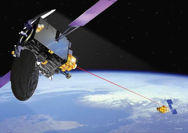 Free-space Optical Communication (2): Space 1.55 µm, 700 mw 5.6 Gbps, 6000 km http://www.laserfocusworld.