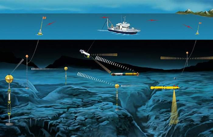 Free-Space Optical Communication (3): Underwater Blue laser 1-10