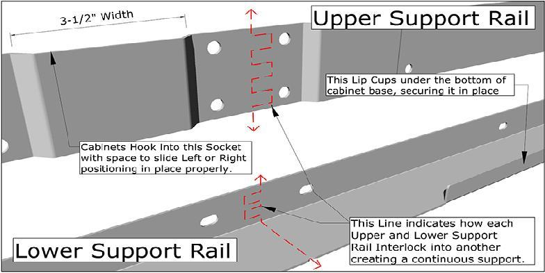 ATTENTION: When mounting Upper Support Rails be sure to always face Arrows in UP positions, or the interlocking teeth will not line up.