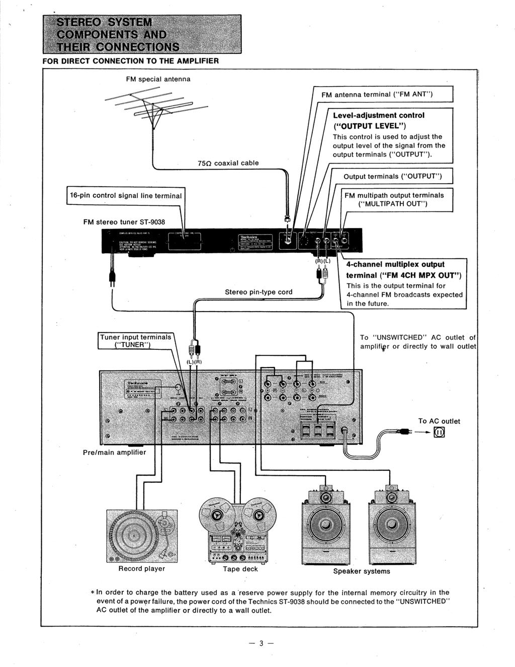 Technrcs S T 903el Operating Instructions Guzrn Rz Synthesizer Fm Power Supply For The Antenna Amplifier Direct Connection To Amplif Er Special Terminal