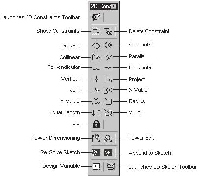 Creating, Profiling, Constraining, and Dimensioning the Basic Sketch 1-5 Tip: The sketch drawn using the PLINE command is considered as a single entity.