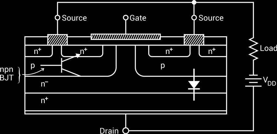 Figure 15. Fictitious BJT and Fictitious Diode in the Power MOSFET Fictitious diode anode is connected to the source and its cathode is connected to the drain.