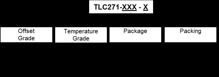 Ordering Information Device Operating 13 Tape and Reel Package Offset Packaging Temperature Code Voltage (Note 4) Quantity Part Number Range Suffix TLC271CS13 S 10mV 0 to 70 C SO8 2500/Tape & Reel 13