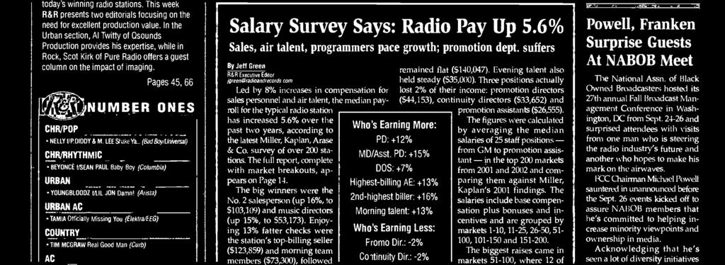 corn Led by 8% increases in compensation for sales personnel and air talent, the median payroll for the typical radio station has increased 5.