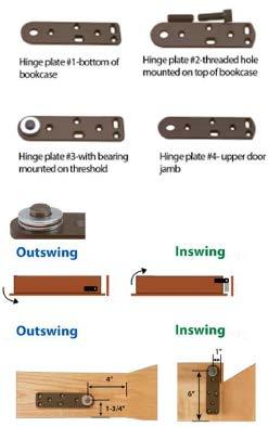 STEP 1 Install Hinges to Opening Use the diagrams to identify locations for the pivot hinge to be installed on the left or right side of the unit as either an outswing (which pulls out toward the